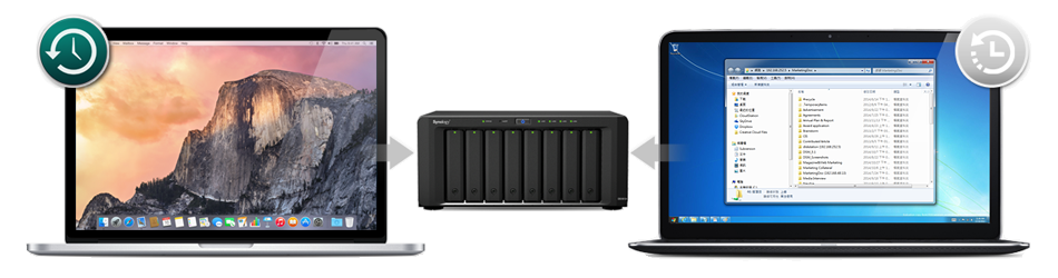 Powerful Backup Solutions