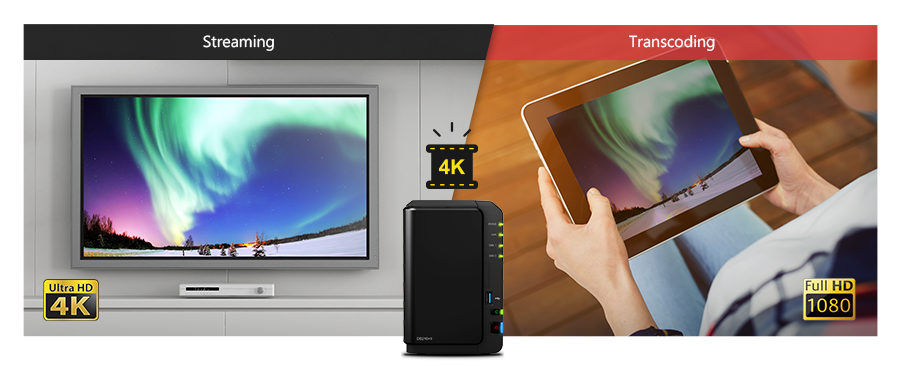 4K Ultra HD video transcoding