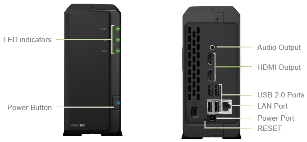 Synology VS240HD Front and Back View Diagram