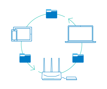 Synchronize data across devices